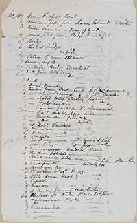 [R. H. &#8212 1874 album.  List of titles, page 6]